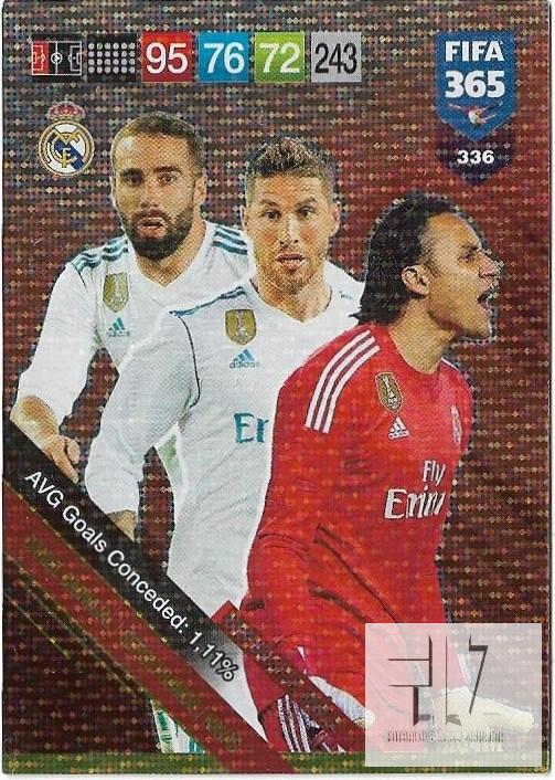 F.19 Defensive Wall - Carvajal / Ramos / Navas